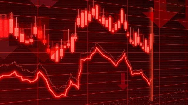 Wahania cenowe akcji